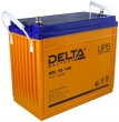 Аккумуляторная батарея Delta (HRL12-140)