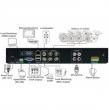 Рекордер KGUARD AR421 DVR Cloud QRC HDMI H.264 4кан